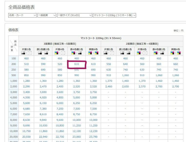 """""""出典:http://www.adprint.jp/Product/PriceTable.aspx?Code=PNPBPB"""""""