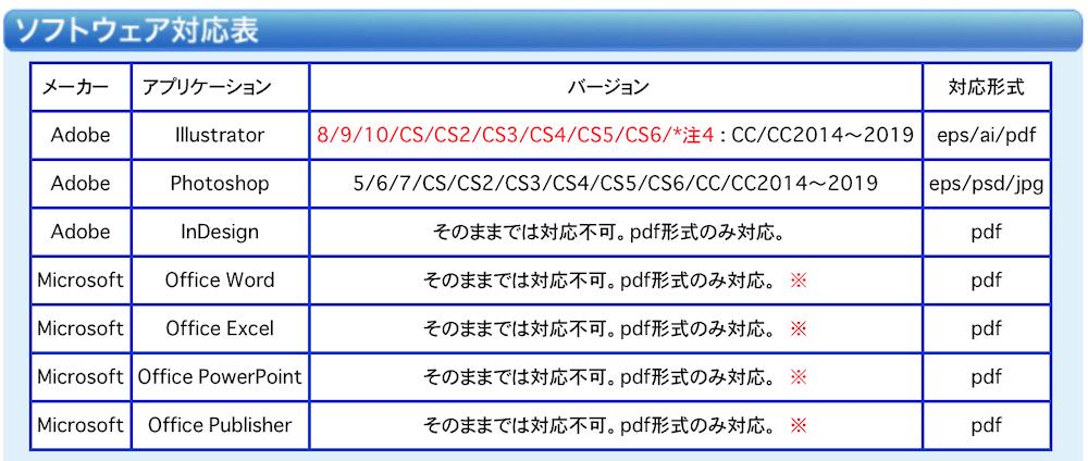 東京カラー_ソフトウェア対応表